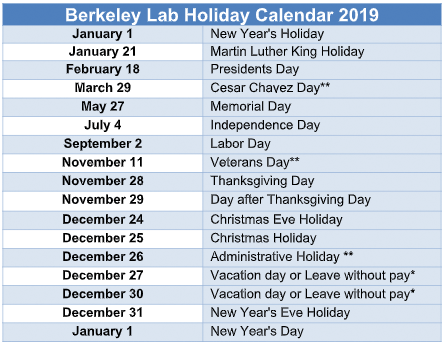 Calendar Holidays.Berkeley Lab Holiday Schedule