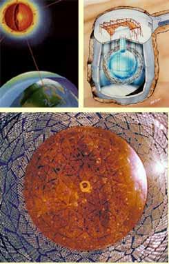 Sudbury Neutrino Observatory images