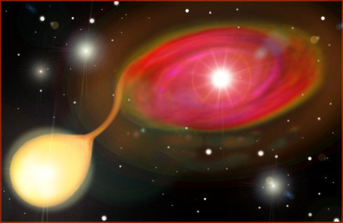 Unsettled Mechanism of Supernova Detonation Gets a New Twist