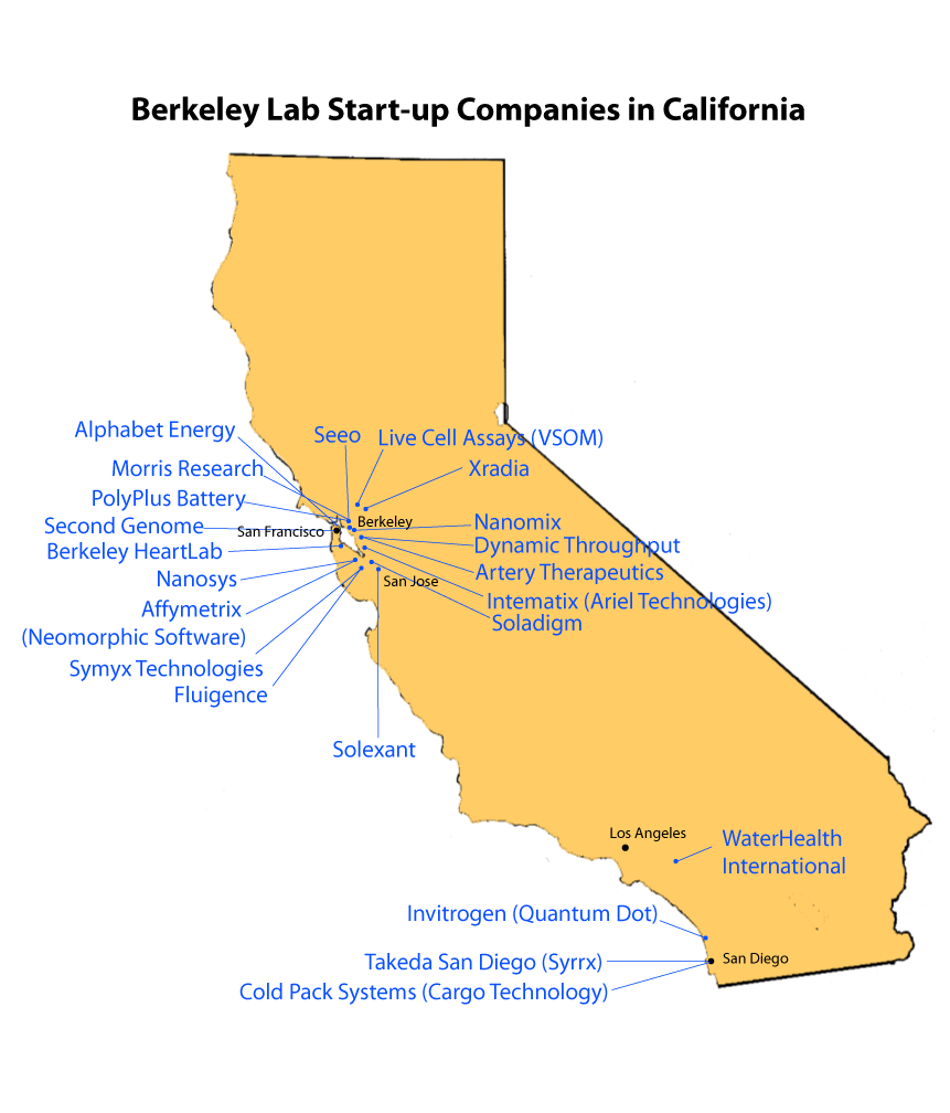 The Majority Of These Companies Are Located In California