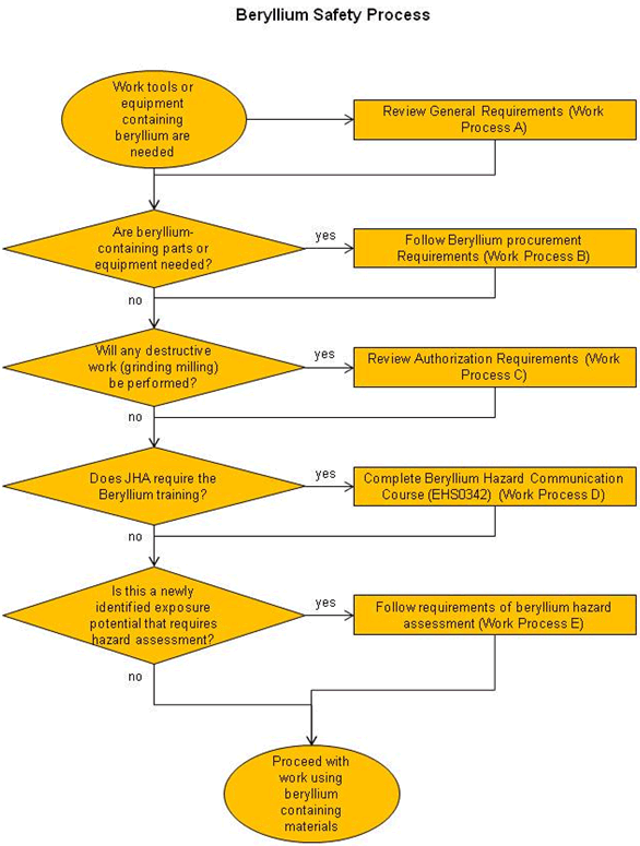 chapter 04 the procurement process exercise Chapter 3: steps in the procurement process 21 chapter   central procurement team must confirm that a procurement exercise has been  conducted  directive (2004/18/ec), implemented in the uk as the public  contract.