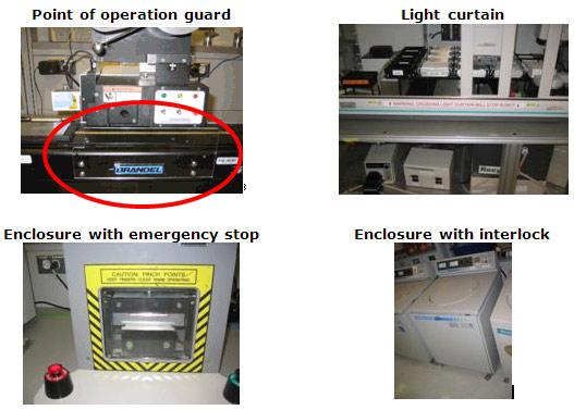 Pub 3000 Chapter 25 Machine Safeguarding Shop And