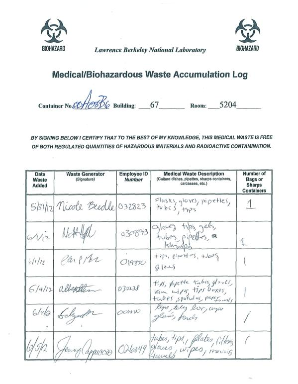 hazardous substance register template - list of synonyms and antonyms of the word osha autoclave