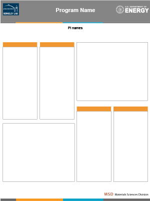 Portrait poster template powerpoint download